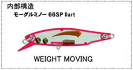 Schema Bassday Weight-Shifting-System